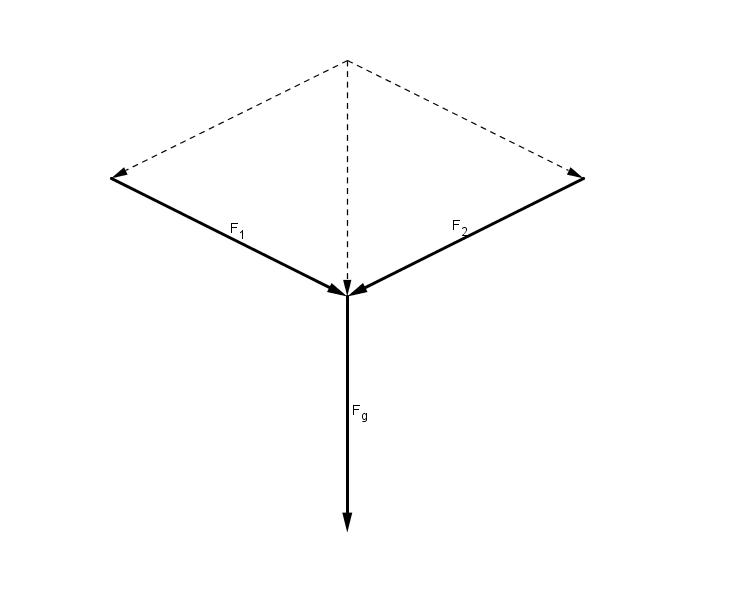 vektorrechnung onlinemathe das mathe forum. Black Bedroom Furniture Sets. Home Design Ideas