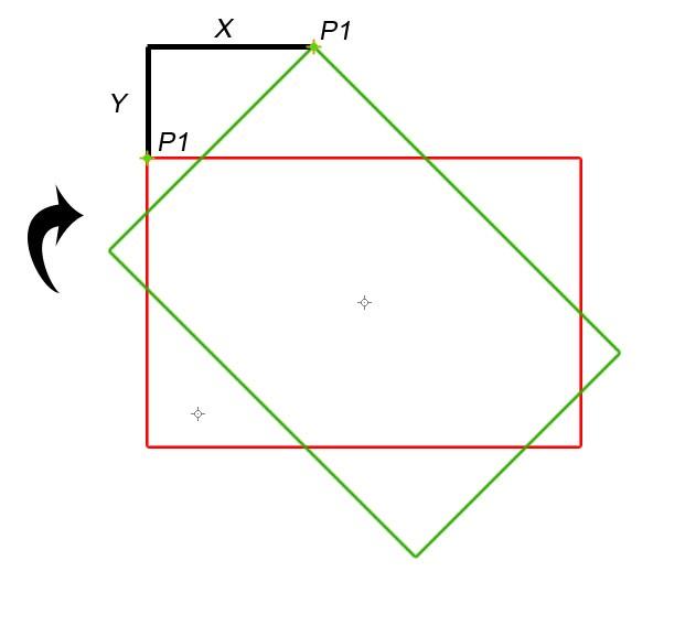 rotation mathematik