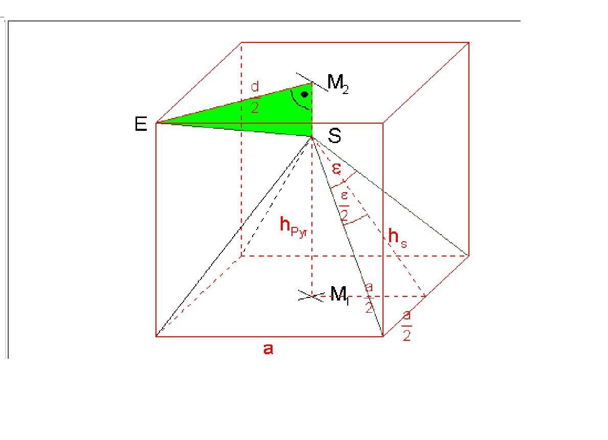 Rechter Winkel Wie Ist Das Möglich?