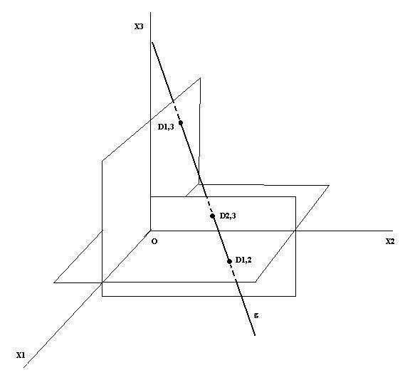 spurpunkte der geraden g in koordinatenebenen. Black Bedroom Furniture Sets. Home Design Ideas