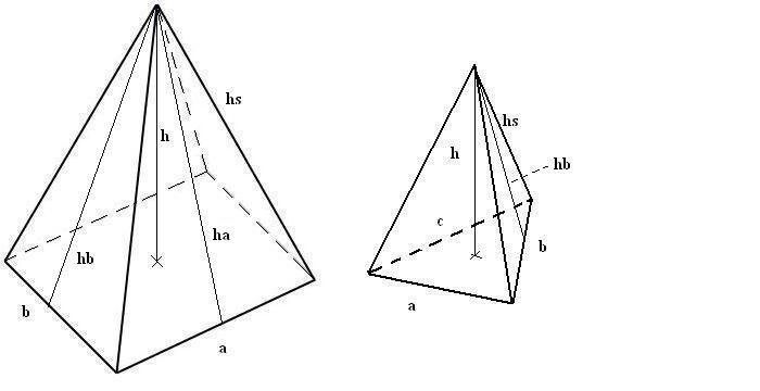 pyramide dreieck onlinemathe das mathe forum. Black Bedroom Furniture Sets. Home Design Ideas