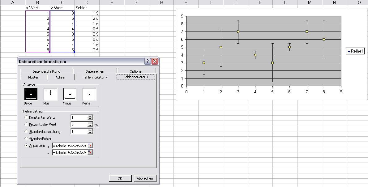Standardabweichung Excel 2010