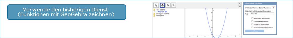 Kurvendiskussion online & Zeichen von Funktionen online.